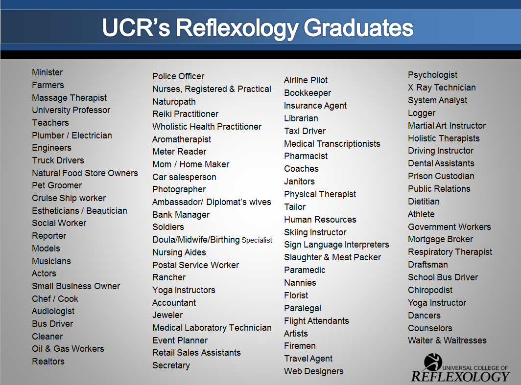 UCR Graduates Profession List